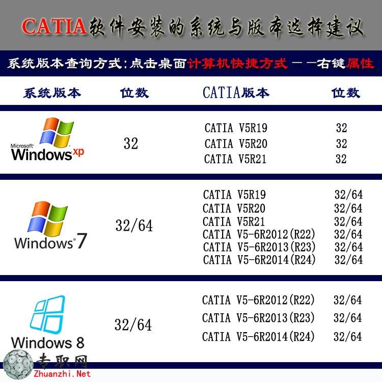 Catia v5r19 64 bit crack